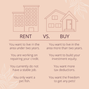 Rent vs. Buy Annie Meadows Real Estate
