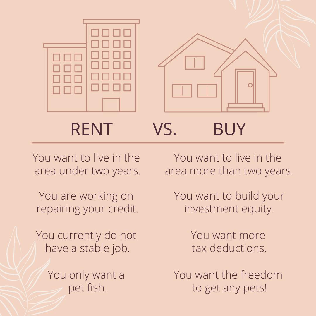 Rent vs. Buy Annie Meadows Real Estate