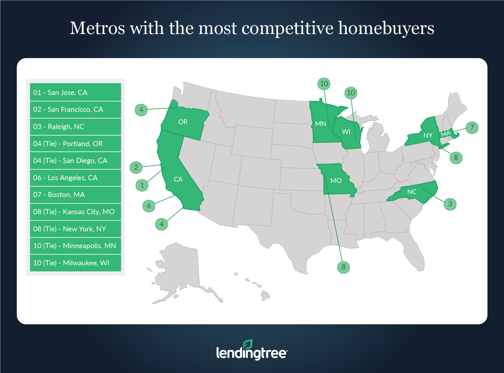 Metros With the Most Competitve Home Buyers